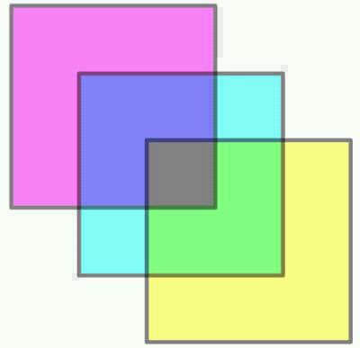 Koliko kvadrata vidite?