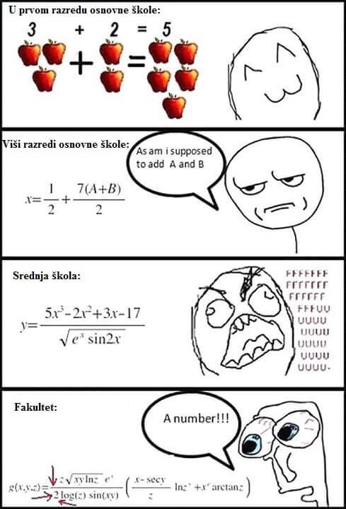Kad u matematici naletite na broj