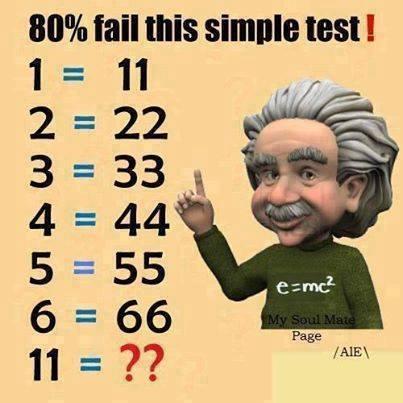 Otkrivamo rješenje matematičkog zadatka koji zbunjuje milijune ljudi diljem svijeta