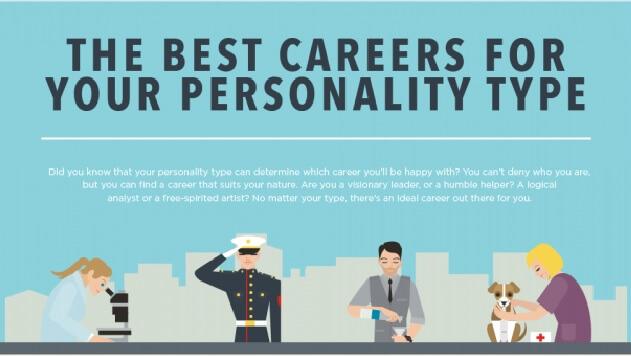 [Infografika] Otkrijte koje je idealno zanimanje za tipove ljudi poput vas