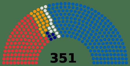 [FAN FEKT] Koalicija koja je u Saboru imala čak 21 zastupnika a sigurno niste čuli za nju