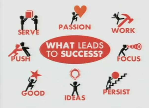 8 pravila uspješnih TED-ovaca koji garantiraju uspjeh