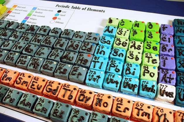 Četiri nova elementa periodnog sustava dobila imena