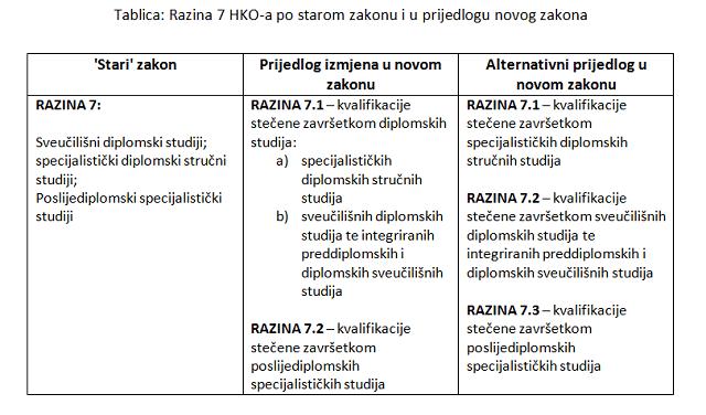 Nacrt prijedloga Zakona o HKO-u u rujnu se upućuje Vladi RH, u kolovozu izvješće o masovnoj javnoj raspravi