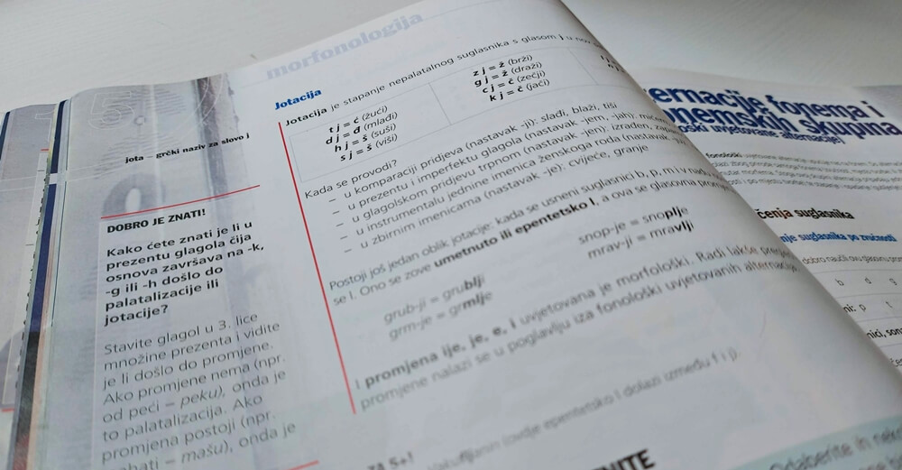 [Zadatak dana] Mini-test iz Hrvatskog: Znate li koja je od ovih riječi ispravno napisana?