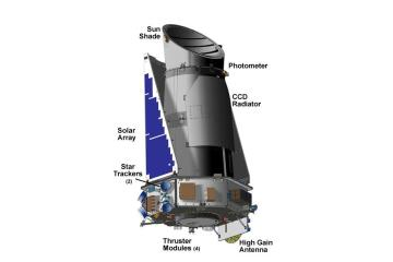 Kepler Telescope NASA
