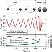 physical review letters gravitational waves