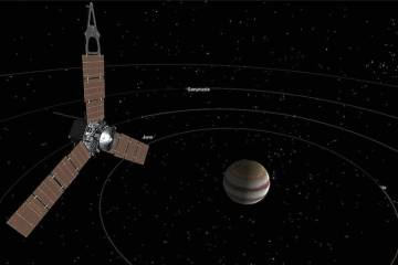 juno_current_position
