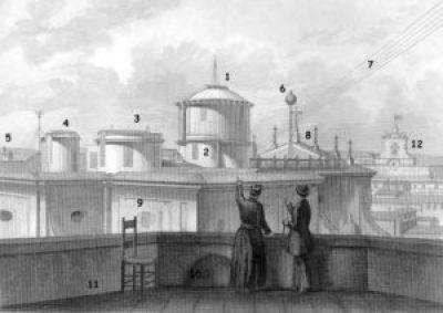 L'Osservatorio del Collegio Romano