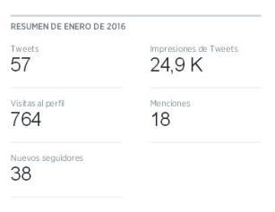 Tweets enero 2016