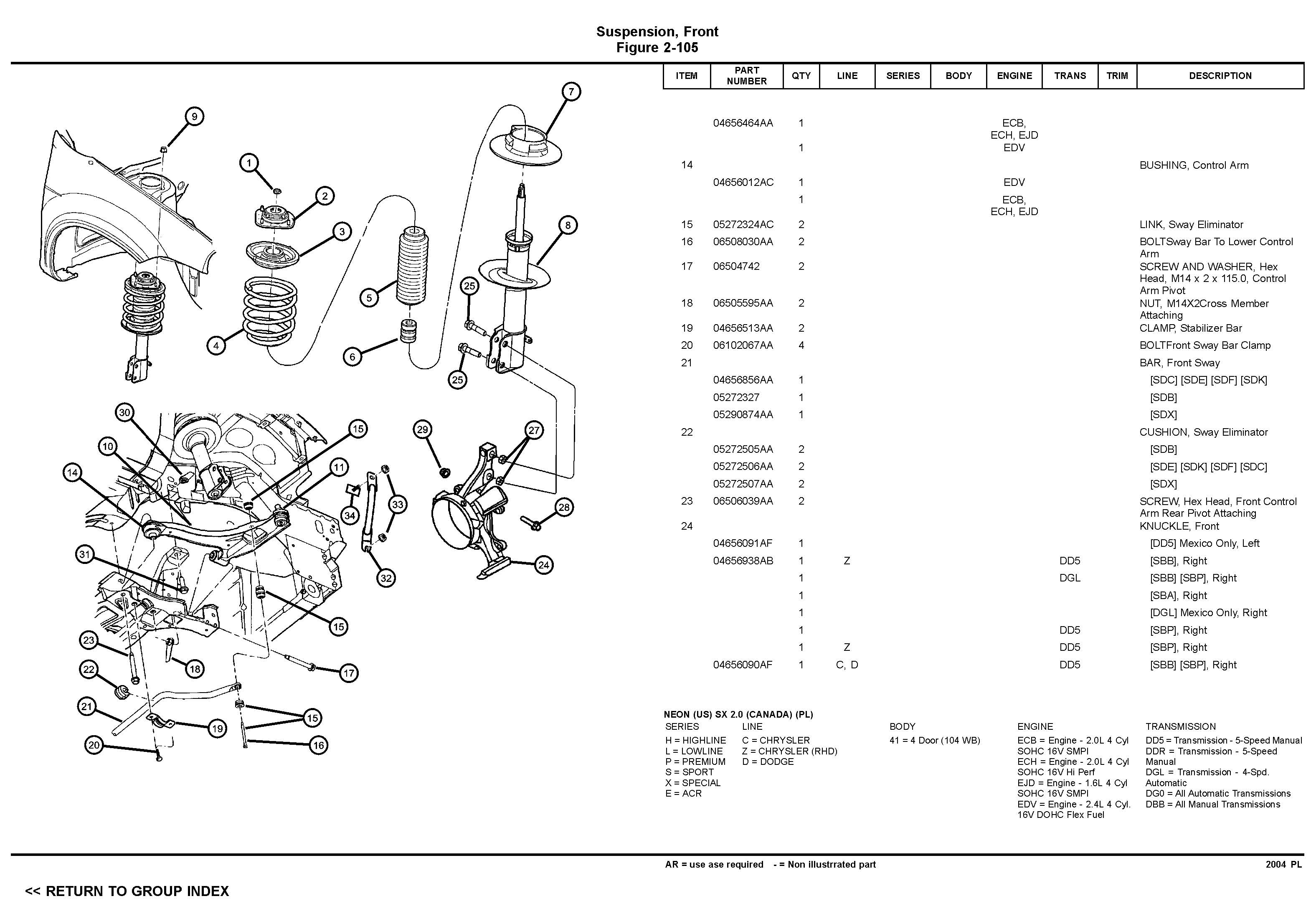 Dodge Magnum Pump Engine Diagram