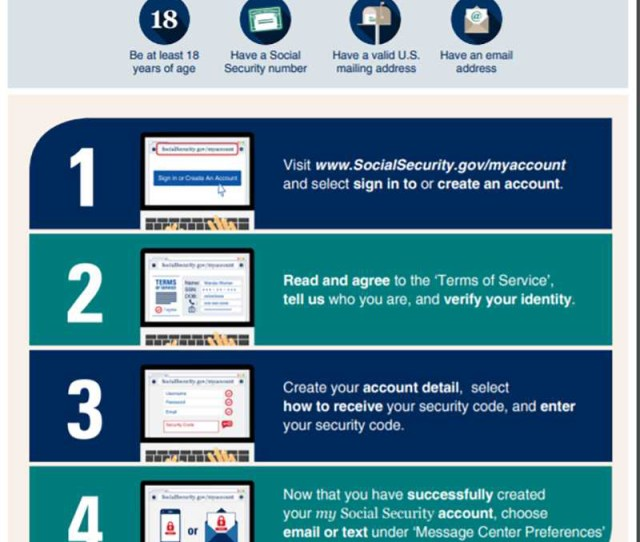 Create An Account Infographic