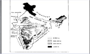 Vision Ias Geography Notes For Upsc