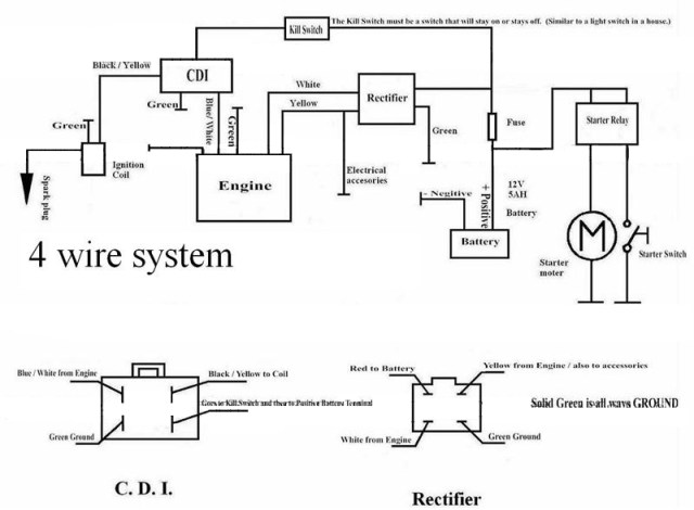 pit bike wiring diagram electric start