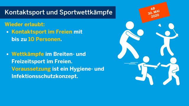 LSB NRW GIBT HINWEISE ZU HYGIENE- UND INFEKTIONSSCHUTZ-KONZEPTEN