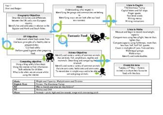 Year 1 curriculum letter term 5