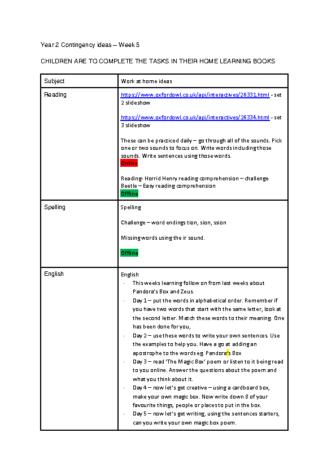 Coronavirus contingency plans- Year 2 Week 5 (3)