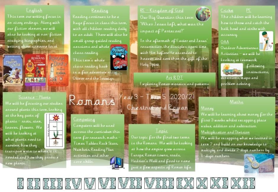Term 5 Overview - Romans