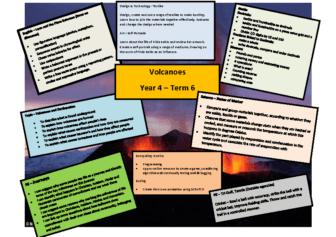 Topic Web Term 6