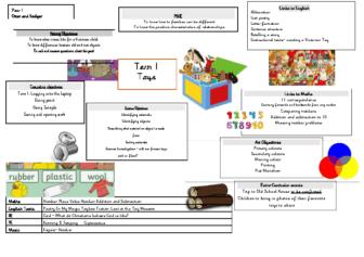 Year 1 Term 1 Curriculum Letter