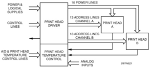L6452  Dual 13X16 Matrix InkJet Heads Drivers