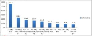 Nifty & Sensex Index Mutual Funds