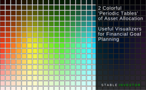 2 Colorful 'Periodic Tables' of Asset Allocation – Useful Visualizers for Financial Goal Planning
