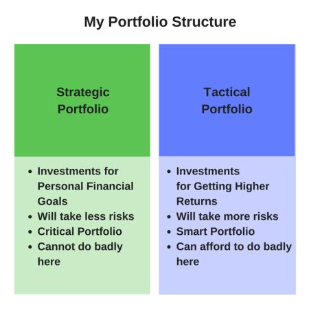 my portfolio structure