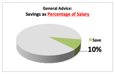 Save 10% of Salary