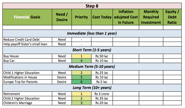 financial goal planning worksheet – Financial Planning Worksheet