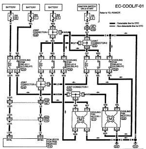 Cooling Fan Mod  Manual Control  Nissan Forums : Nissan