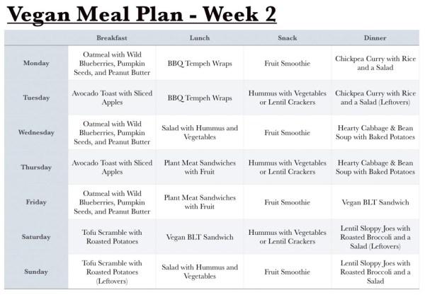 Vegan Meal Plan - Week 2