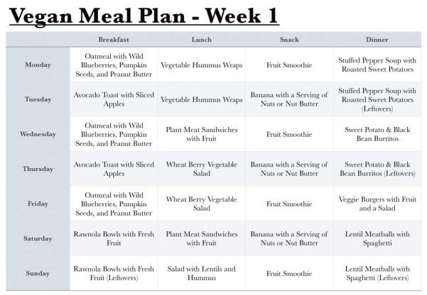 Vegan Meal Plan - Week 1
