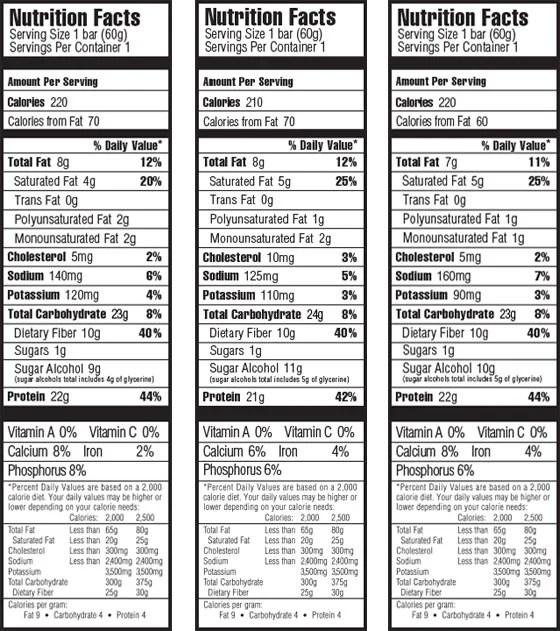 Examples Nutrition Quackery