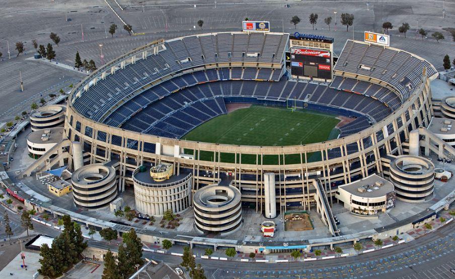 Kansas City Chiefs Panoramic Pictures
