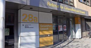 Referat für Gesundheit und Umwelt (RGU) München