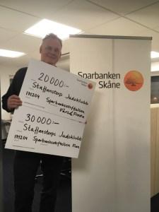Sparbanken Skåne Check 2017