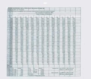 CGEGIS+TABLE+2013+2
