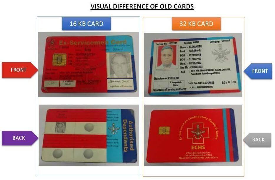 Withdrawal of Online 64KB ECHS Card Application: ECHS order 04.10.2021