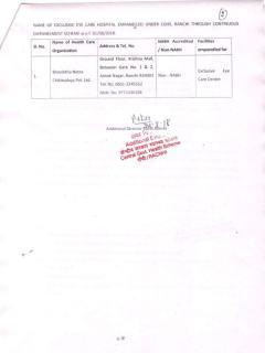 cghs-ranchi-empanelment-shreshtha-netra-chikitsalaya-order