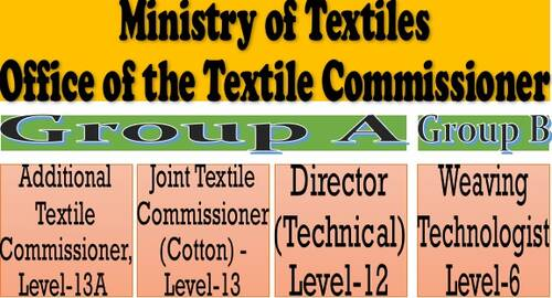 Additional Textile Commissioner, Joint Textile Commissioner (Cotton), Director (Technical), Weaving Technologist Recruitment Rules in the Office of the Textile Commissioner