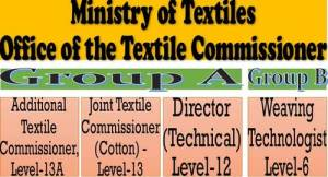 additional-textile-commissioner-joint-textile-commissioner-cotton-director-technical-weaving-technologist-recruitment-rules