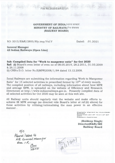 work-to-manpower-ratio-for-15-selected-activities-in-prescribed-format-by-10th-of-every-month-railways-board