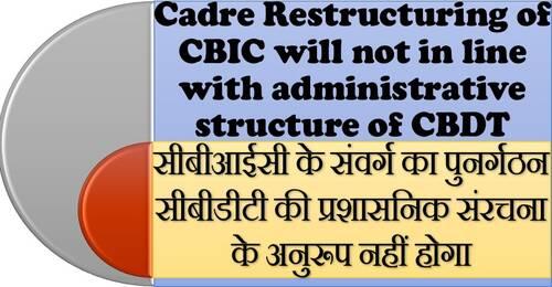 Cadre Restructuring of CBIC will not in line with CBDT सीबीआईसी के संवर्ग का पुनर्गठन सीबीडीटी के अनुरूप नहीं होगा- Govt