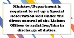 ministry-wise-details-on-backlog-reserved-vacancies-appointment-made