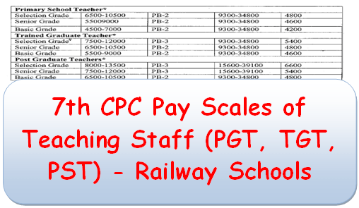 7th-cpc-pay-scales-of-teaching-staff-pgt-tgt-pst-railway-schools