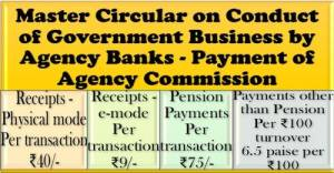 master-circular-on-conduct-of-government-business-by-agency-banks