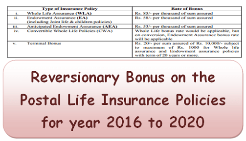 reversionary-bonus-on-the-postal-life-insurance-policies-for-year-2016-17-2017-18-2018-19-and-2019-20