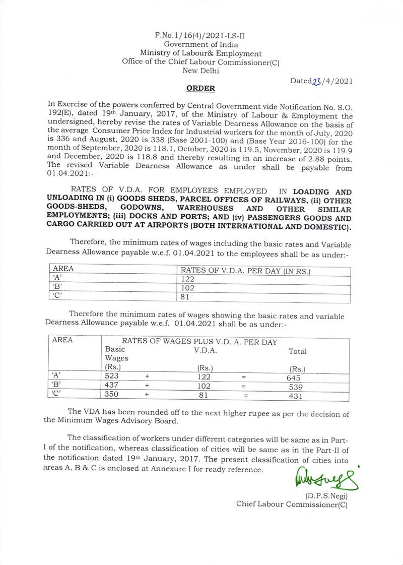 Revised VDA Minimum Wages for Loading and unloading Workers of Railways, Docks, Ports etc. w.e.f 1st Apr 2021: Labour Bureau Order Dt 23 Apr 2021