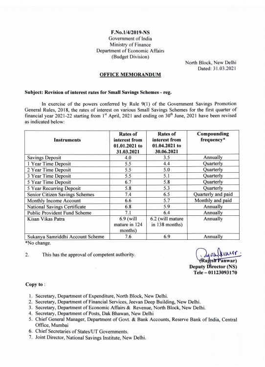 Revision of interest rates for Small Savings Schemes – Rollback of Fin Min Order Dtd 31 March 2021